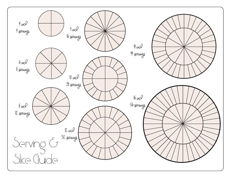 Wedding Cake Cutting Instructions Party Serving Chart Car Interior Design